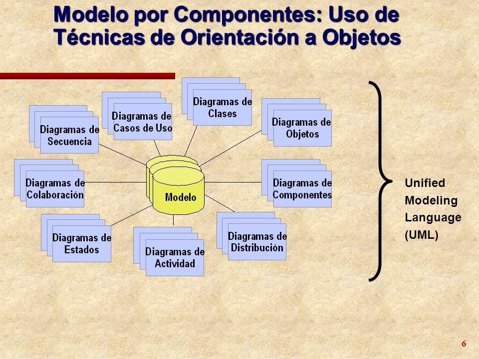 7 n Diagrama de Casos de Uso n Diagrama de Clases n Diagrama de Objetos n Diagramas de Comportamiento n Diagrama de Estados n Diagrama de Actividad n Diagramas de Interacción n Diagrama de Secuencia n Diagrama de Colaboración n Diagramas de implementación n Diagrama de Componentes n Diagrama de Despliegue Modelo por Componentes: Uso de Técnicas de Orientación a Objetos