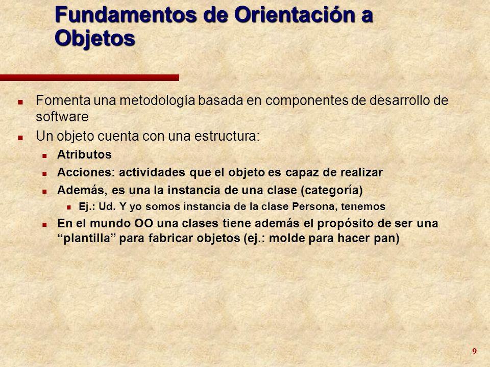 9 Fundamentos de Orientación a Objetos n Fomenta una metodología basada en componentes de desarrollo de software n Un objeto cuenta con una estructura