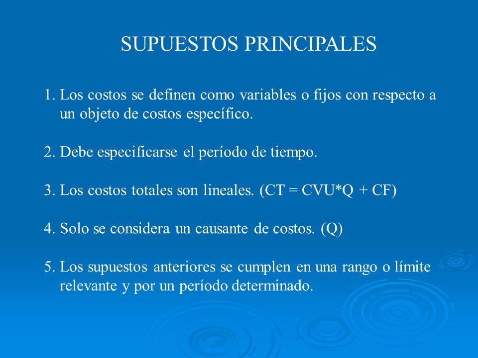SUPUESTOS PRINCIPALES 1. Los costos se definen como variables o fijos con respecto a un objeto de costos específico. 2. Debe especificarse el período