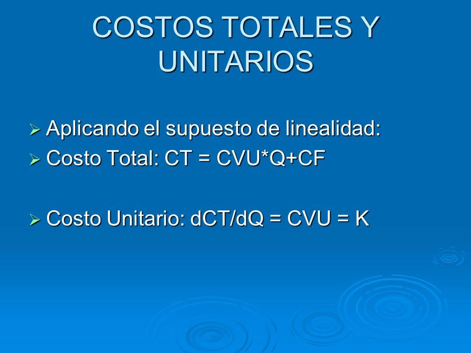 COSTOS TOTALES Y UNITARIOS Aplicando el supuesto de linealidad: Aplicando el supuesto de linealidad: Costo Total: CT = CVU*Q+CF Costo Total: CT = CVU*