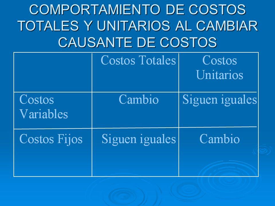 COMPORTAMIENTO DE COSTOS TOTALES Y UNITARIOS AL CAMBIAR CAUSANTE DE COSTOS