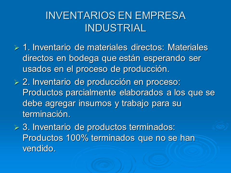 INVENTARIOS EN EMPRESA INDUSTRIAL 1. Inventario de materiales directos: Materiales directos en bodega que están esperando ser usados en el proceso de