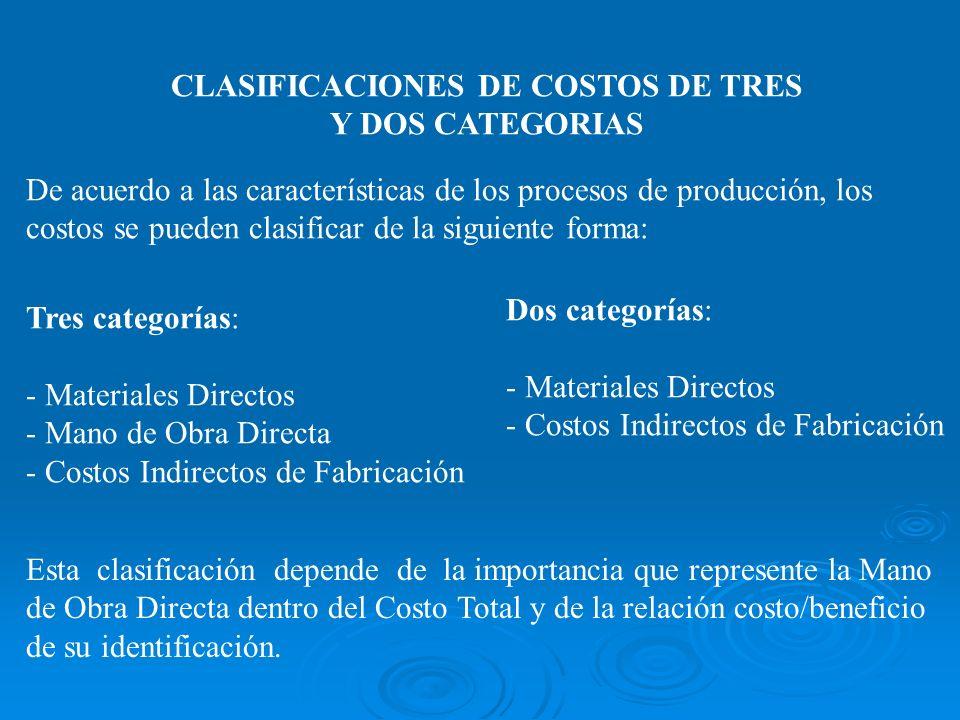 CLASIFICACIONES DE COSTOS DE TRES Y DOS CATEGORIAS De acuerdo a las características de los procesos de producción, los costos se pueden clasificar de