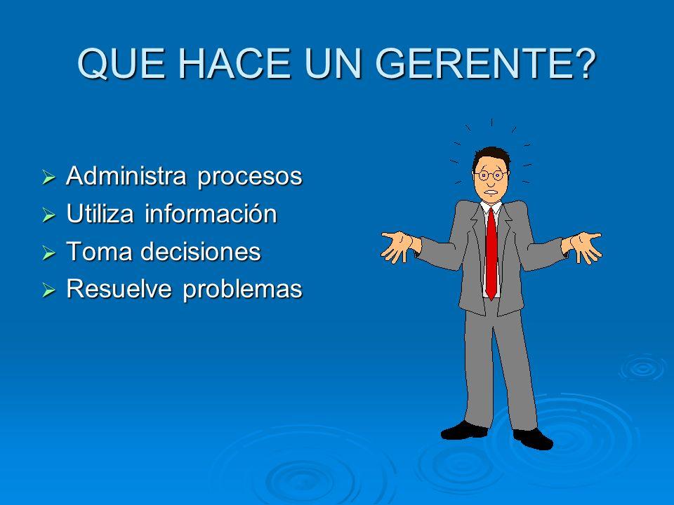 QUE HACE UN GERENTE? Administra procesos Administra procesos Utiliza información Utiliza información Toma decisiones Toma decisiones Resuelve problema