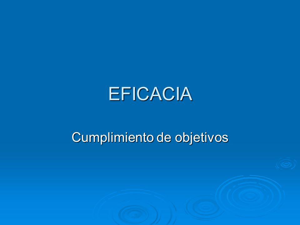 COSTO PRODUCTOS VENDIDOS EMPRESA INDUSTRIAL CPV = IIPT+CP-IFPT donde: IIPT: Inventario Inicial Producto Terminado IIPT: Inventario Inicial Producto Terminado CP: Costos de Producción CP: Costos de Producción IFPT: Inventario Final Producto Terminado