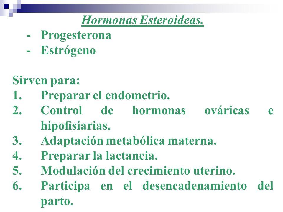 Hormonas Esteroideas. -Progesterona -Estrógeno Sirven para: 1.Preparar el endometrio. 2.Control de hormonas ováricas e hipofisiarias. 3.Adaptación met