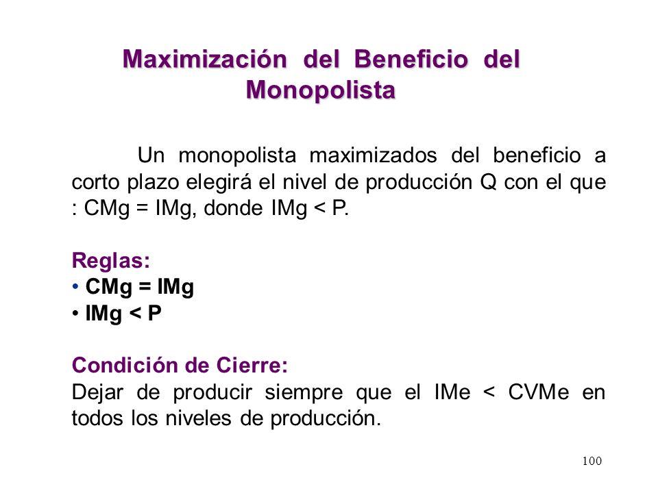 PxPx QxQx CMg Demanda IMg PePe Q*Q* Maximización del Beneficio del Monopolista CMe Beneficio El monopolio no tiene curva de oferta, produce la cantida