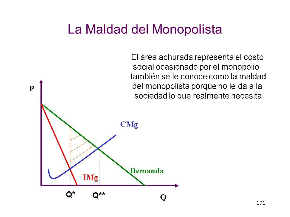 Un monopolista maximizados del beneficio a corto plazo elegirá el nivel de producción Q con el que : CMg = IMg, donde IMg < P. Reglas: CMg = IMg IMg <