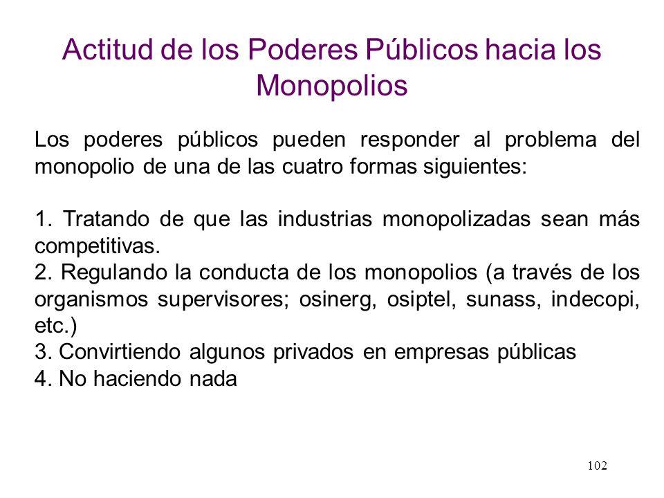 La Maldad del Monopolista Q CMg P Demanda IMg El área achurada representa el costo social ocasionado por el monopolio también se le conoce como la mal