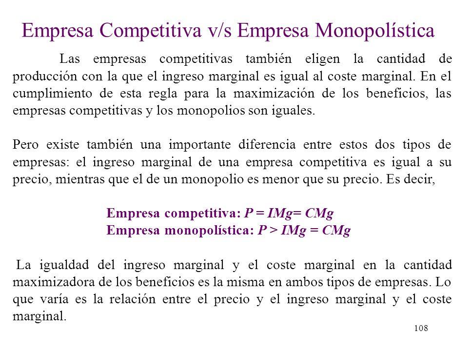 Monopolio frente v/s Competencia Perfecta 107