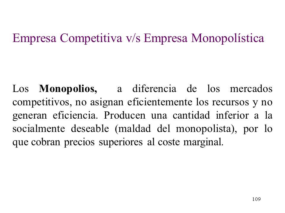 Las empresas competitivas también eligen la cantidad de producción con la que el ingreso marginal es igual al coste marginal. En el cumplimiento de es