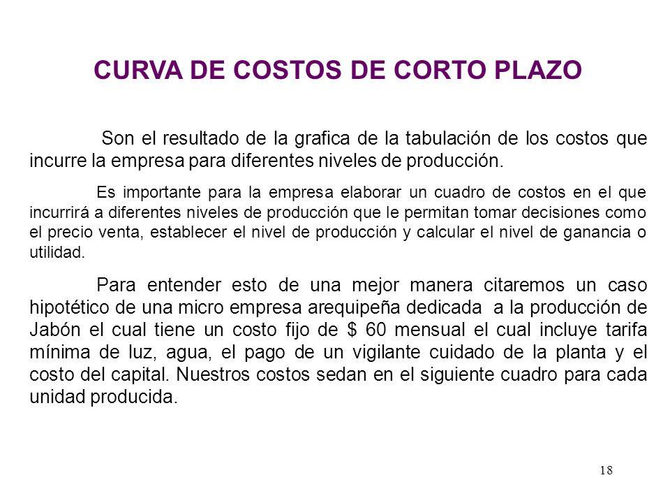 ESTRUCTURA DE COSTOS DE PRODUCCIÓN MATERIA PRIMA Y AUXILIARES (MPA) MANO OBRA DIRECTA (MOD) GASTOS GENERAL. FABRIC(GGF) COSTO DE OPORTUNIDAD (CO) C. C