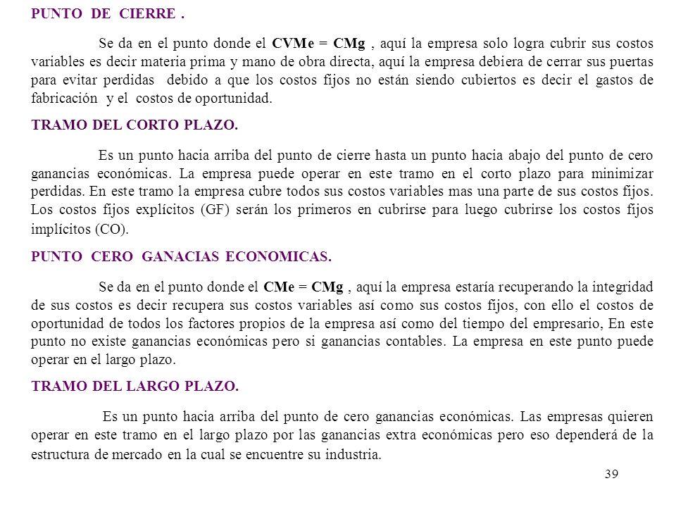 PUNTO DE CIERRE Y PUNTO CERO GANANCIAS CMe CVMe CMg COSTOS PRECIOS PRODUCCIÓN P2P2 P1P1 Pto. Cero Ganancias Se puede operar en Largo Plazo porque se c