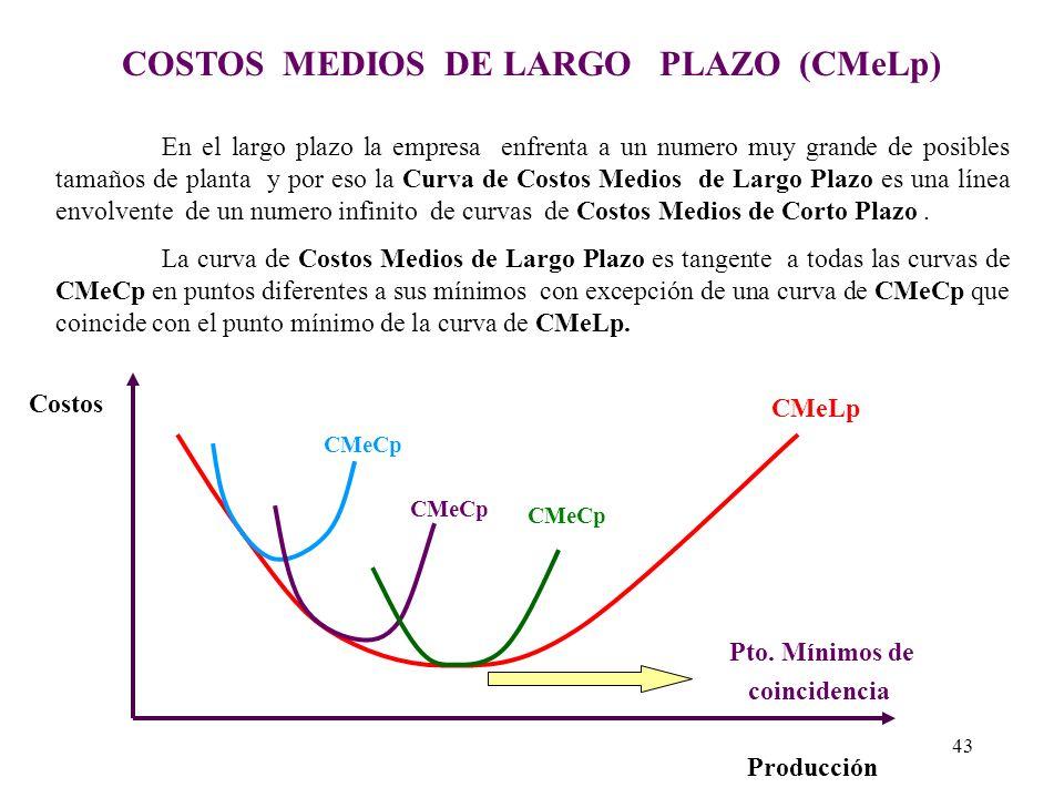 LA CURVA DE COSTOS DE LARGO PLAZO En el largo plazo la empresa puede escoger para cada nivel de producción Q la cantidad de capital K que minimiza el