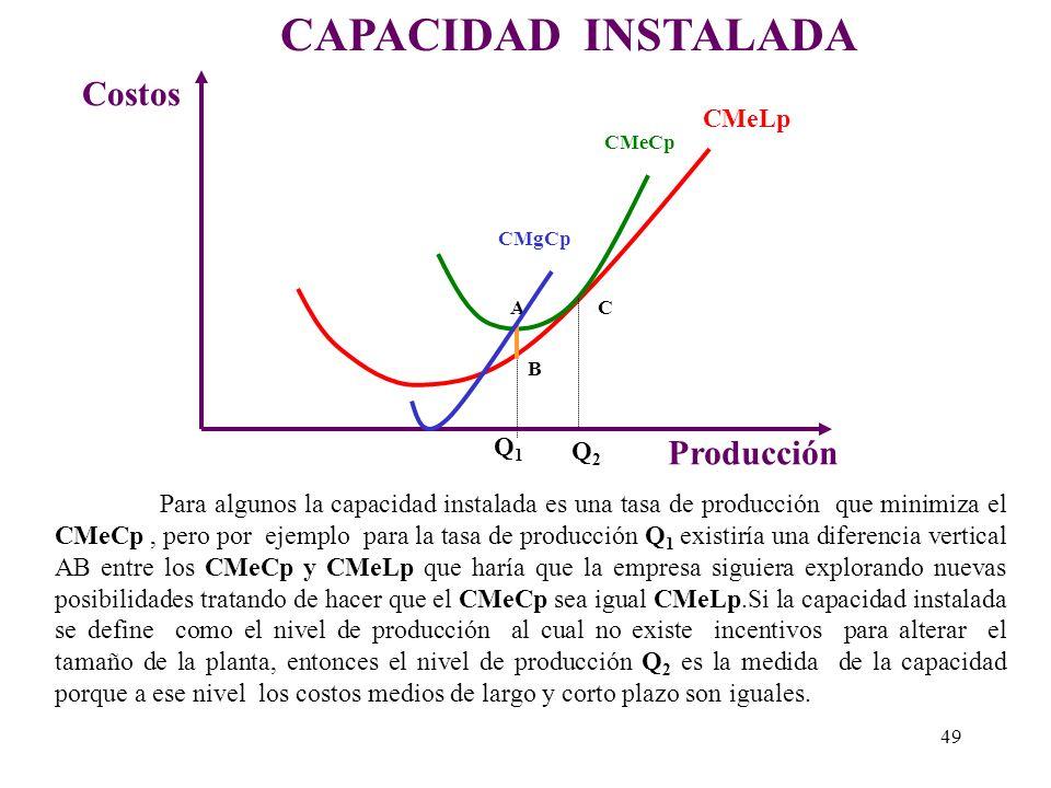COSTOS MARGINAL A LARGO PLAZO (CMgLp) Como ya se ha estudiado la curva de CMgLp corta en su punto mínimo a la curva de CMeLp. Pero también sabemos que