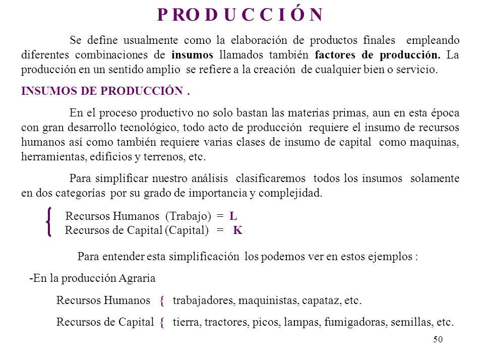 CAPACIDAD INSTALADA A B Q1Q1 Q2Q2 Producción Costos CMgCp CMeCp CMeLp C Para algunos la capacidad instalada es una tasa de producción que minimiza el