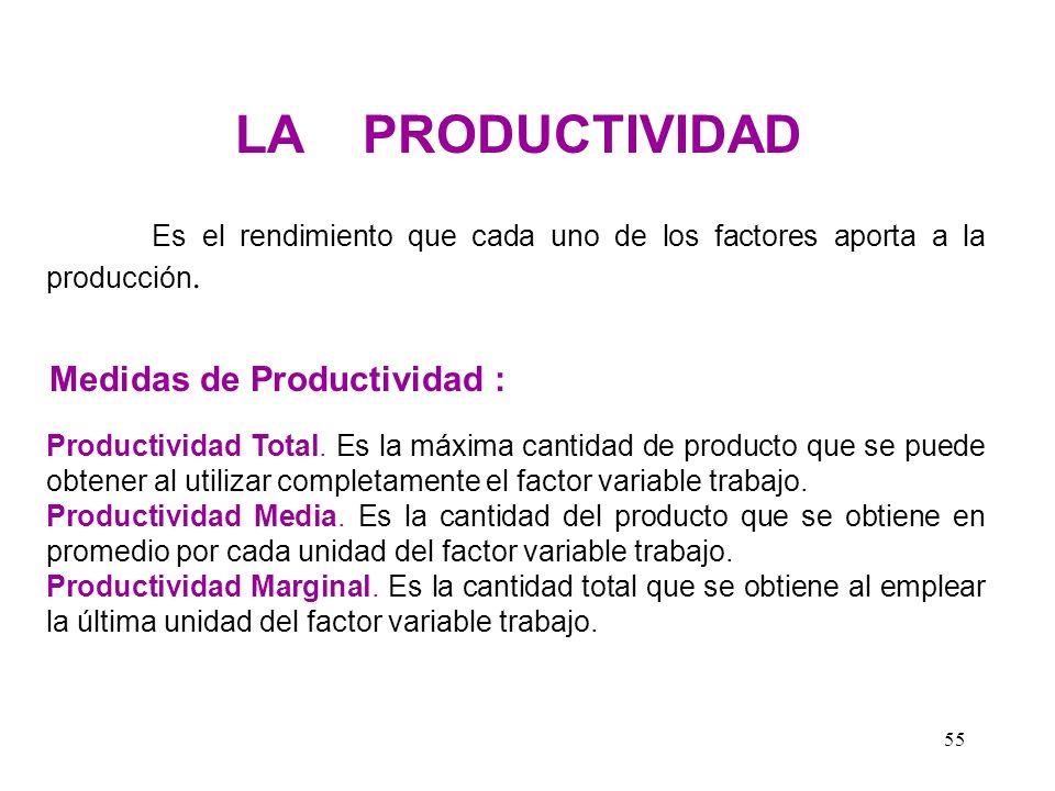 Q L Propiedades de la Función de Producción Q = f (L, K) Se inicia en el origen porque no existe producción sin el factor variable trabajo. El increme
