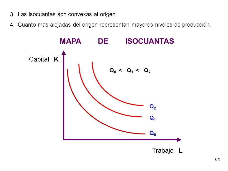 PRODUCCIÓN A LARGO PLAZO Cuando la producción es de largo plazo los dos insumos serán variables. Entonces nuestra función de producción estará dada de