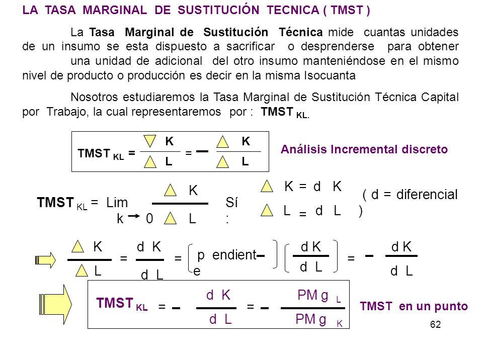 3. Las isocuantas son convexas al origen. 4. Cuanto mas alejadas del origen representan mayores niveles de producción. Trabajo L Capital K Q0Q0 Q1Q1 Q