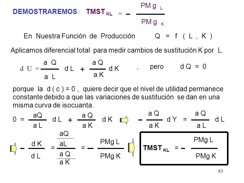 LA TASA MARGINAL DE SUSTITUCIÓN TECNICA ( TMST ) La Tasa Marginal de Sustitución Técnica mide cuantas unidades de un insumo se esta dispuesto a sacrif