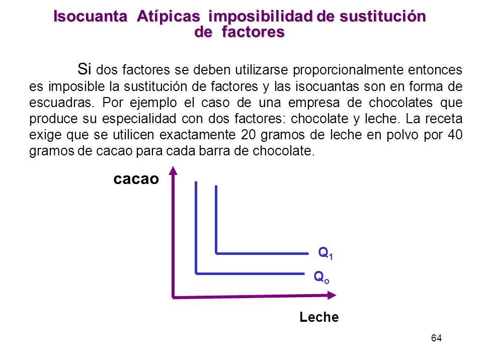 DEMOSTRAREMOS : TMST KL = PM g L PM g K En Nuestra Función de Producción Q = f ( L, K ) Aplicamos diferencial total para medir cambios de sustitución