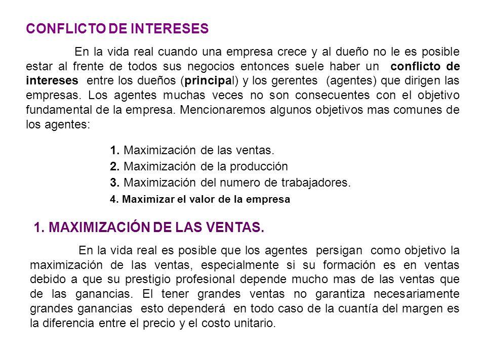 ECUACIÓN FUNDAMENTAL DE LA EMPRESA Máximas UTILIDADES = Máximos INGRESOS - Mínimos COSTOS UTILIDAD = INGRESO - COSTOS INGRESO = PRECIO x PRODUCCIÓN CO