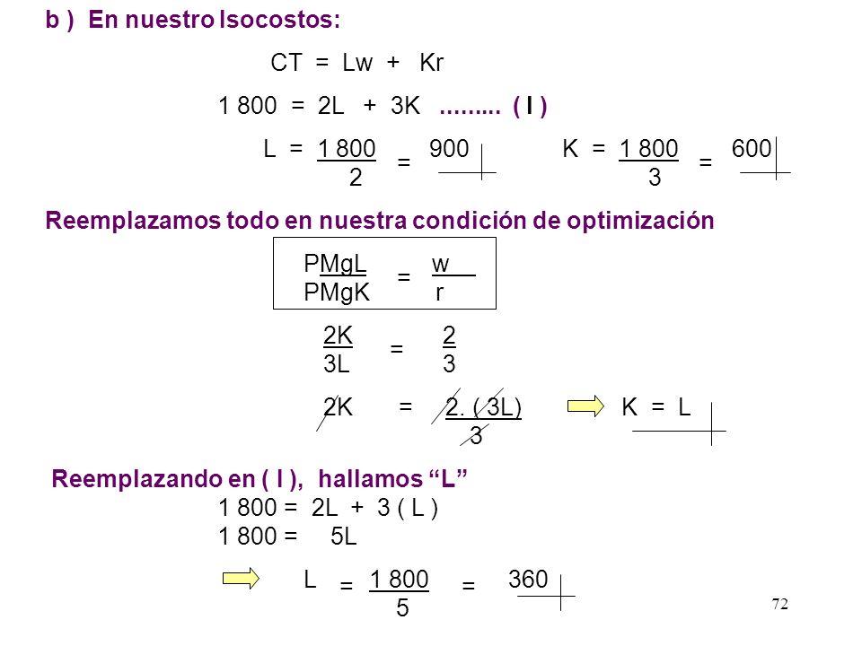 Ejemplo 1 : Hallar el punto óptimo para un productor que tiene: - Una función de producción igual Q = K L - Un presupuesto para la producción de S/. 1