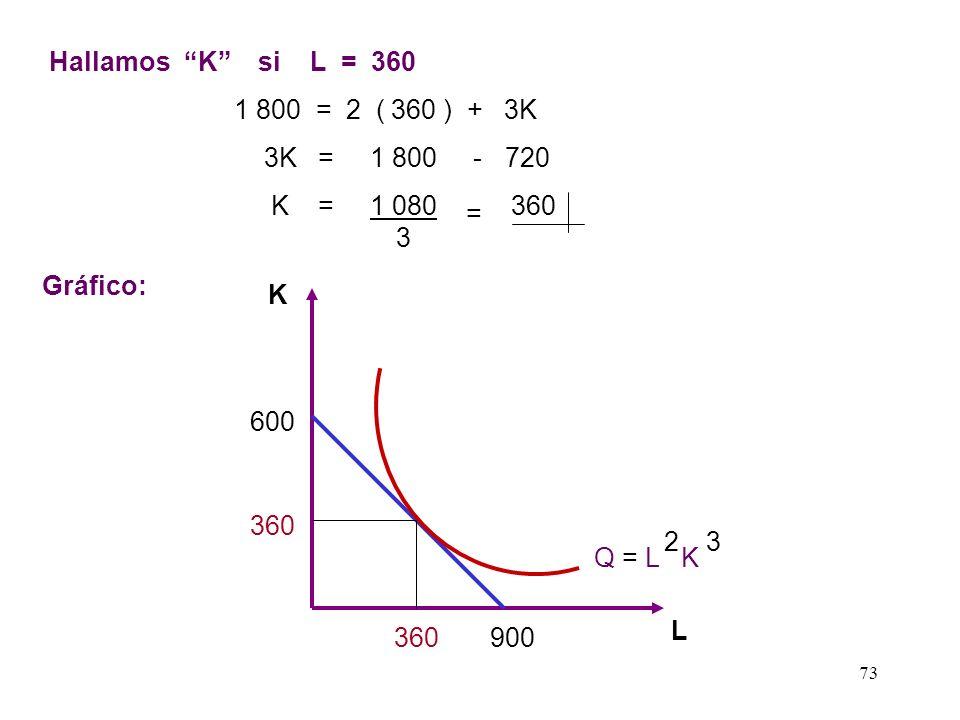 b ) En nuestro Isocostos: CT = Lw + Kr 1 800 = 2L + 3K......... ( l ) L = 1 800 900K = 1 800 600 23 Reemplazamos todo en nuestra condición de optimiza