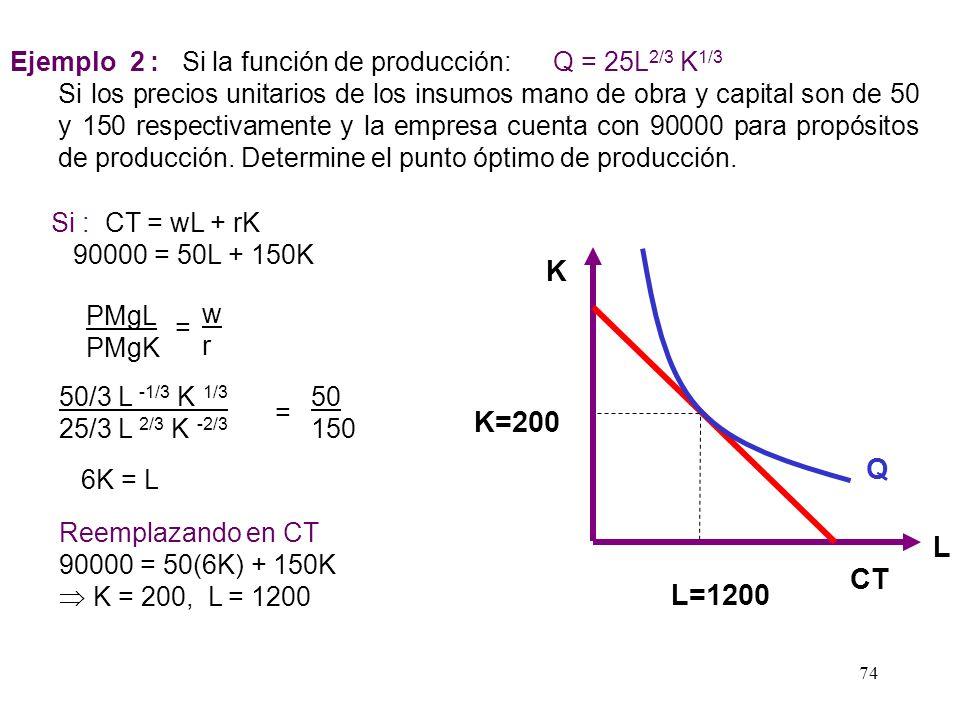 Hallamos K si L = 360 1 800 = 2 ( 360 ) + 3K 3K = 1 800 - 720 K = 1 080 360 3 Gráfico: = 360 900 600 K L Q = L K 23 73