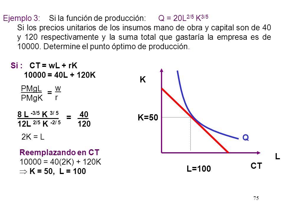Ejemplo 2 : Si la función de producción: Q = 25L 2/3 K 1/3 Si los precios unitarios de los insumos mano de obra y capital son de 50 y 150 respectivame