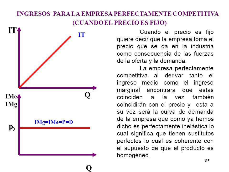 LA CURVA DE DEMANDA DE LA EMPRESA PxPx Q D = IMe = IMg = P x PePe Si la empresa es tomadora de precios entones enfrenta a una curva demanda horizontal