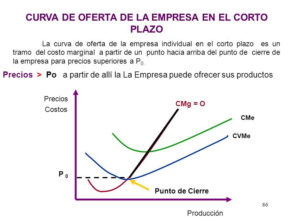 Q IT Q p 0 IMe IMg IMg=IMe=P=D INGRESOS PARA LA EMPRESA PERFECTAMENTE COMPETITIVA (CUANDO EL PRECIO ES FIJO) IT Cuando el precio es fijo quiere decir