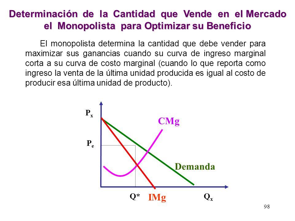 Ingreso Marginal del Monopolio IT = ax-bx 2 D IT IMg Px Q Q Ep>1 Ep<1 Ep=1 A lo largo de la curva de demanda lineal, la elasticidad precio de la deman