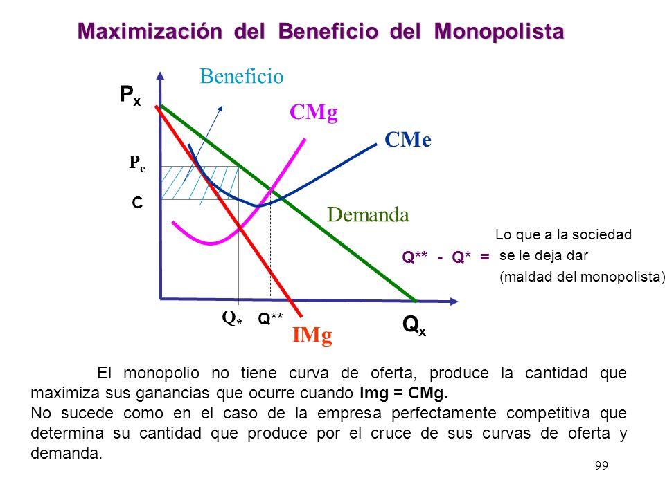 Determinación de la Cantidad que Vende en el Mercado el Monopolista para Optimizar su Beneficio El monopolista determina la cantidad que debe vender p