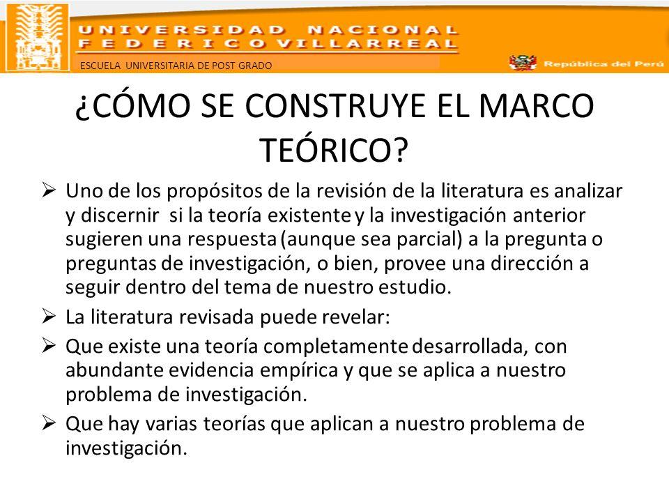 ESCUELA UNIVERSITARIA DE POST GRADO ¿CÓMO SE CONSTRUYE EL MARCO TEÓRICO? Uno de los propósitos de la revisión de la literatura es analizar y discernir