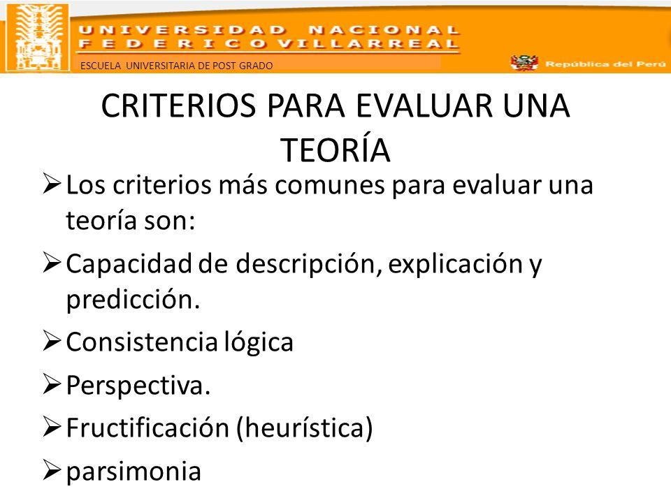 ESCUELA UNIVERSITARIA DE POST GRADO CRITERIOS PARA EVALUAR UNA TEORÍA Los criterios más comunes para evaluar una teoría son: Capacidad de descripción,