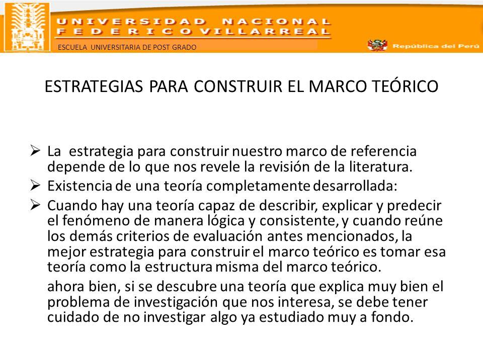 ESCUELA UNIVERSITARIA DE POST GRADO ESTRATEGIAS PARA CONSTRUIR EL MARCO TEÓRICO La estrategia para construir nuestro marco de referencia depende de lo
