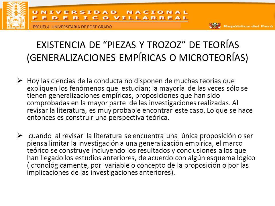 ESCUELA UNIVERSITARIA DE POST GRADO EXISTENCIA DE PIEZAS Y TROZOZ DE TEORÍAS (GENERALIZACIONES EMPÍRICAS O MICROTEORÍAS) Hoy las ciencias de la conduc