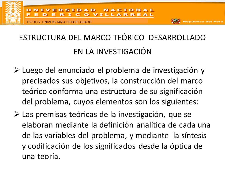 ESCUELA UNIVERSITARIA DE POST GRADO ESTRUCTURA DEL MARCO TEÓRICO DESARROLLADO EN LA INVESTIGACIÓN Luego del enunciado el problema de investigación y p