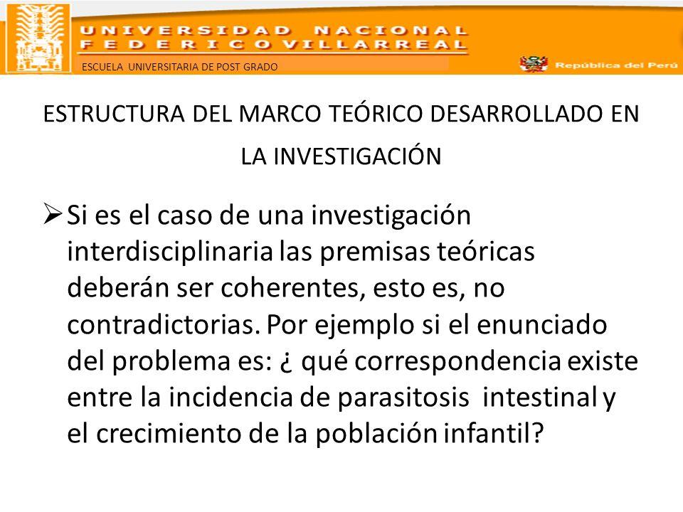 ESCUELA UNIVERSITARIA DE POST GRADO ESTRUCTURA DEL MARCO TEÓRICO DESARROLLADO EN LA INVESTIGACIÓN Si es el caso de una investigación interdisciplinari