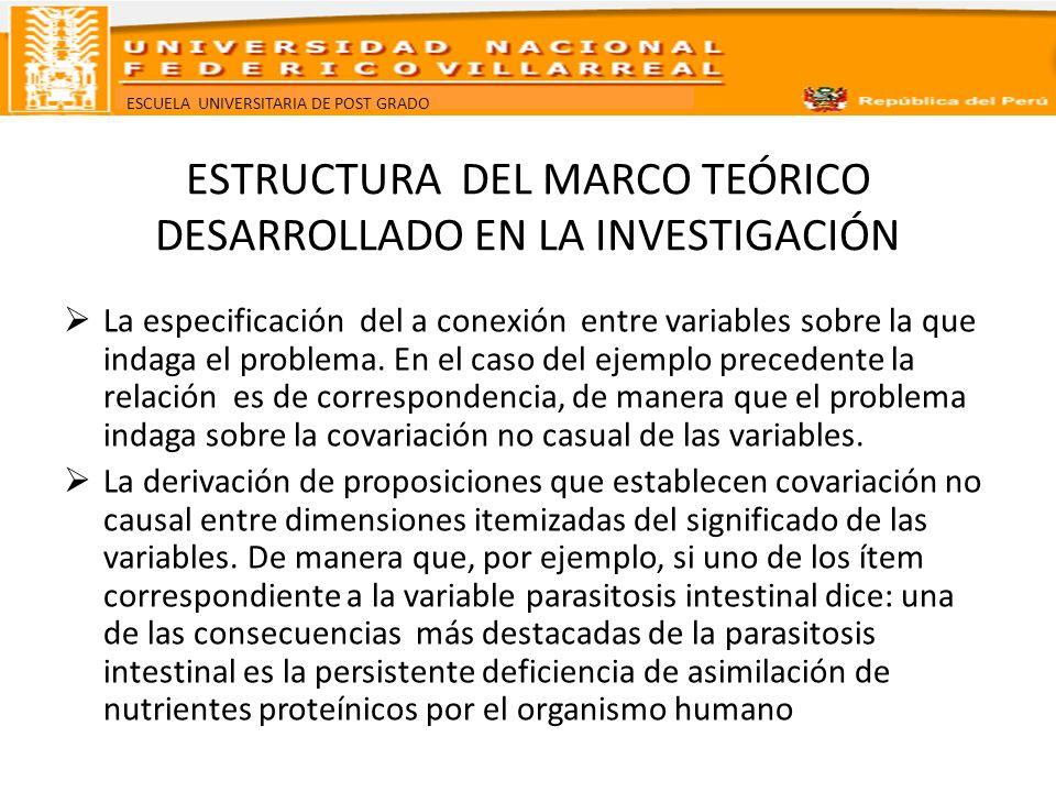 ESCUELA UNIVERSITARIA DE POST GRADO ESTRUCTURA DEL MARCO TEÓRICO DESARROLLADO EN LA INVESTIGACIÓN La especificación del a conexión entre variables sob