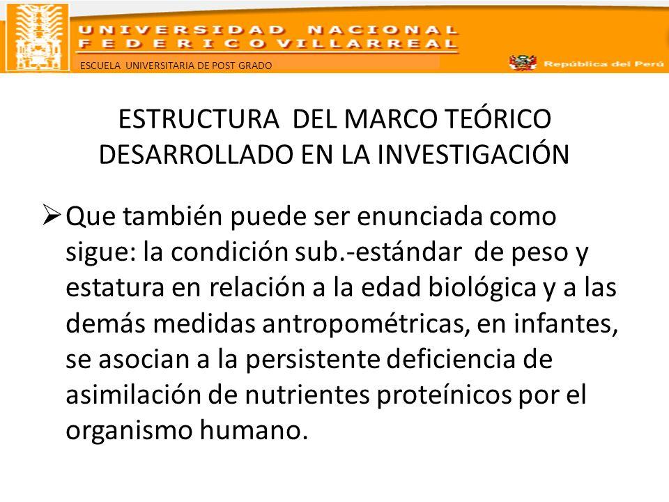 ESCUELA UNIVERSITARIA DE POST GRADO ESTRUCTURA DEL MARCO TEÓRICO DESARROLLADO EN LA INVESTIGACIÓN Que también puede ser enunciada como sigue: la condi