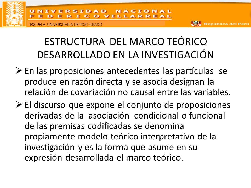 ESCUELA UNIVERSITARIA DE POST GRADO ESTRUCTURA DEL MARCO TEÓRICO DESARROLLADO EN LA INVESTIGACIÓN En las proposiciones antecedentes las partículas se