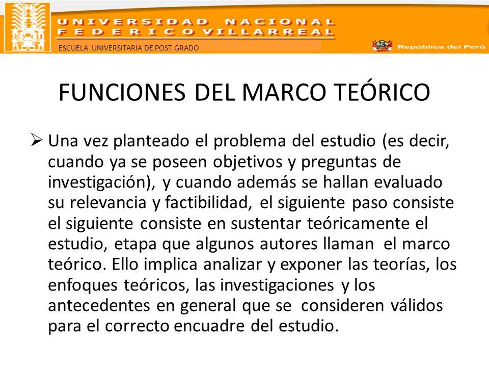 ESCUELA UNIVERSITARIA DE POST GRADO FUNCIONES DEL MARCO TEÓRICO Una vez planteado el problema del estudio (es decir, cuando ya se poseen objetivos y p