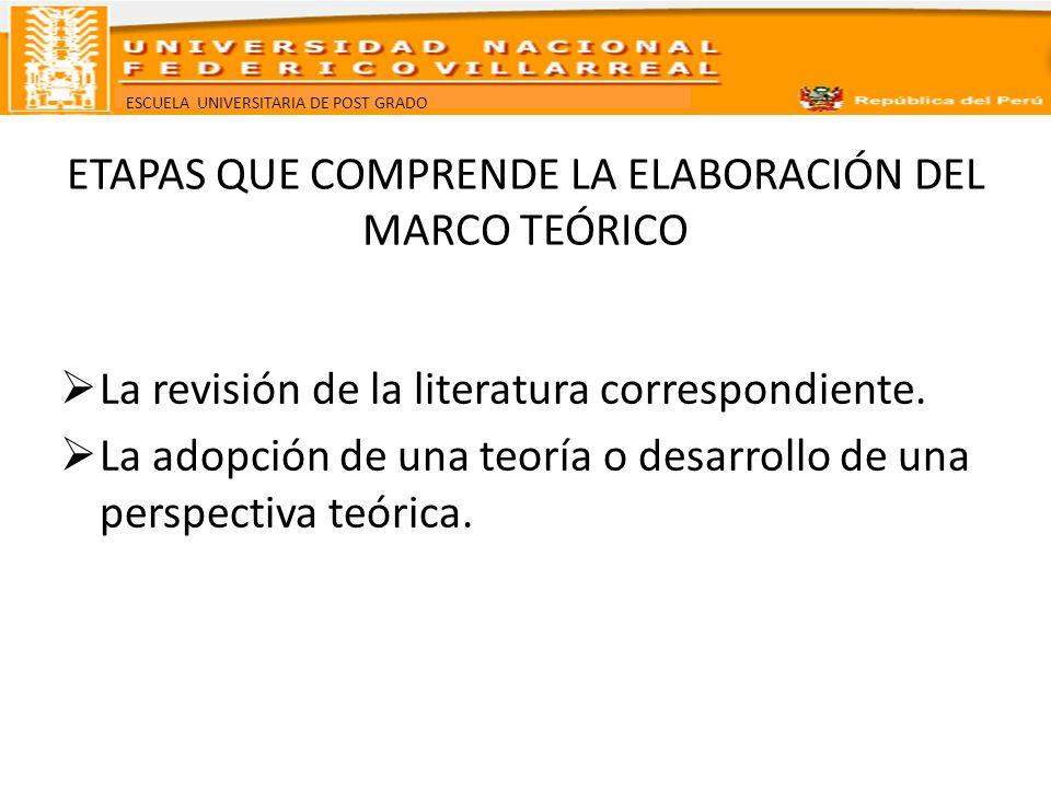 ESCUELA UNIVERSITARIA DE POST GRADO DETECCIÓN DE LA LITERATURA Y OTROS DOCUMENTOS Tres tipos básicos de fuentes de información: Fuentes primarias (directas).
