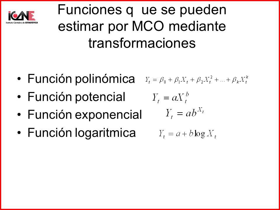 Funciones que se pueden estimar por MCO mediante transformaciones Función polinómica Función potencial Función exponencial Función logaritmica