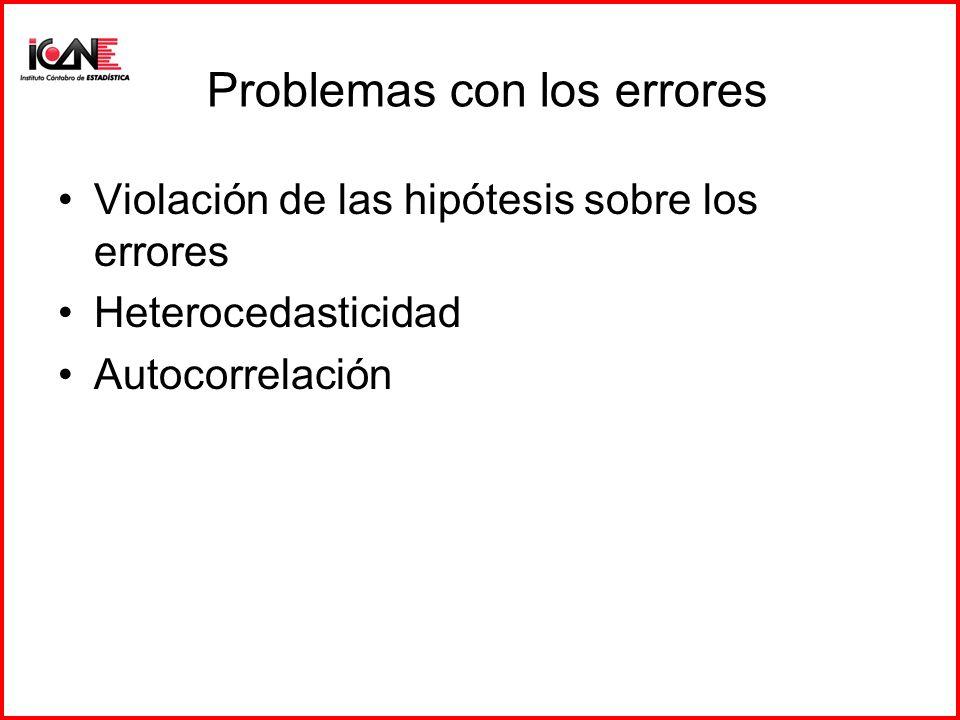 Problemas con los errores Violación de las hipótesis sobre los errores Heterocedasticidad Autocorrelación