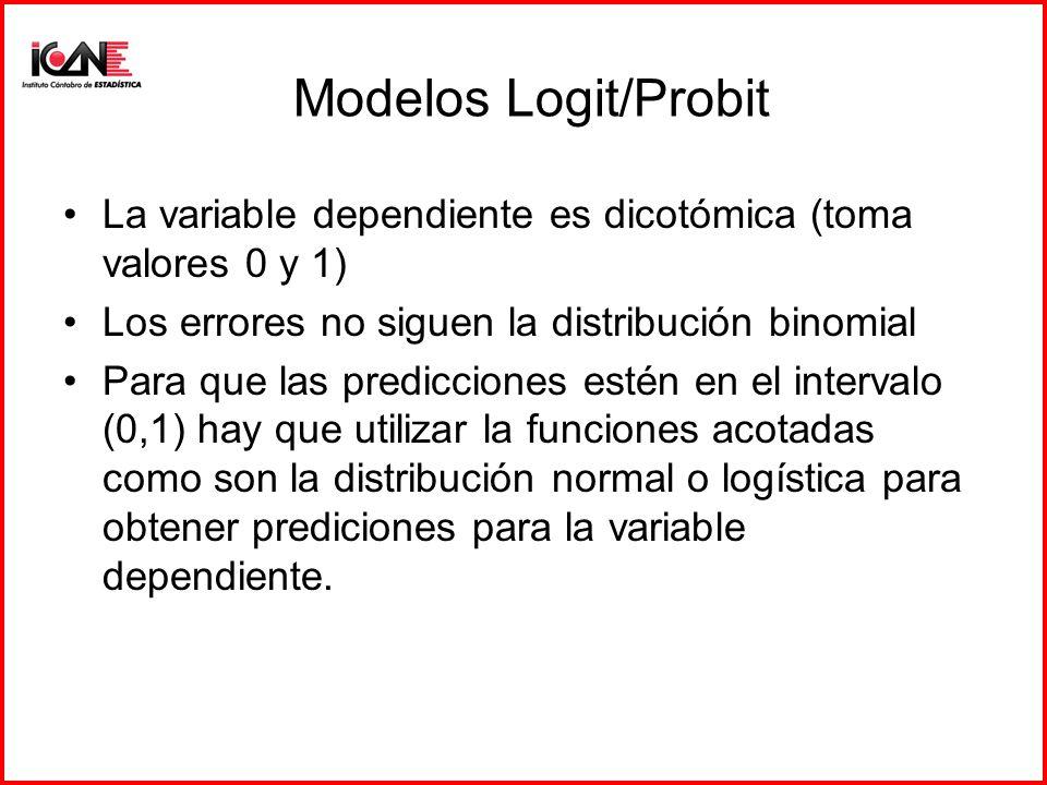 Modelos Logit/Probit La variable dependiente es dicotómica (toma valores 0 y 1) Los errores no siguen la distribución binomial Para que las prediccion