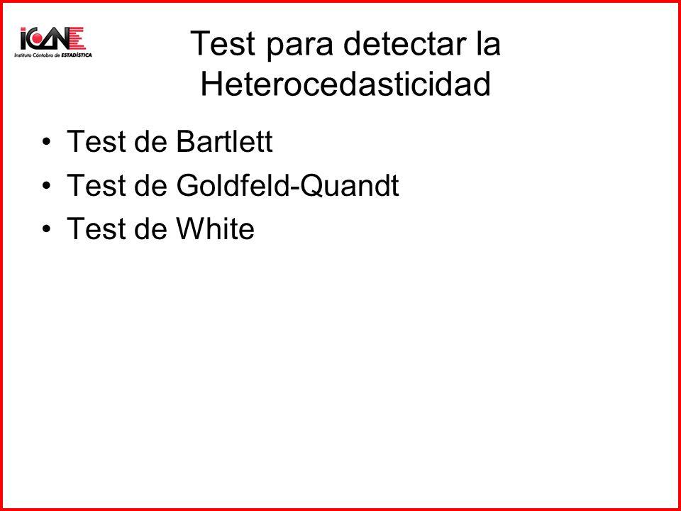 Test para detectar la Heterocedasticidad Test de Bartlett Test de Goldfeld-Quandt Test de White