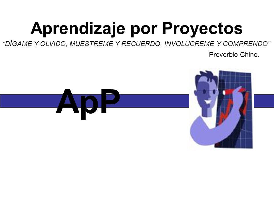 Aprendizaje por Proyectos DÍGAME Y OLVIDO, MUÉSTREME Y RECUERDO. INVOLÚCREME Y COMPRENDO Proverbio Chino. ApP